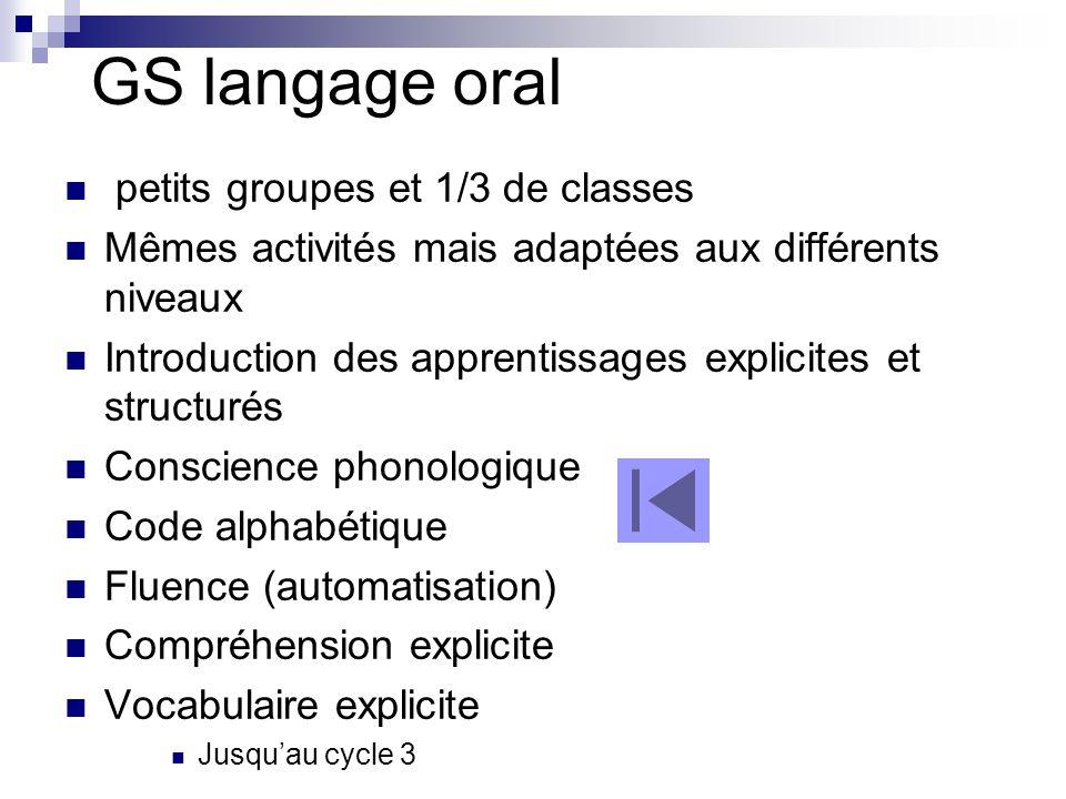 GS langage oral petits groupes et 1/3 de classes
