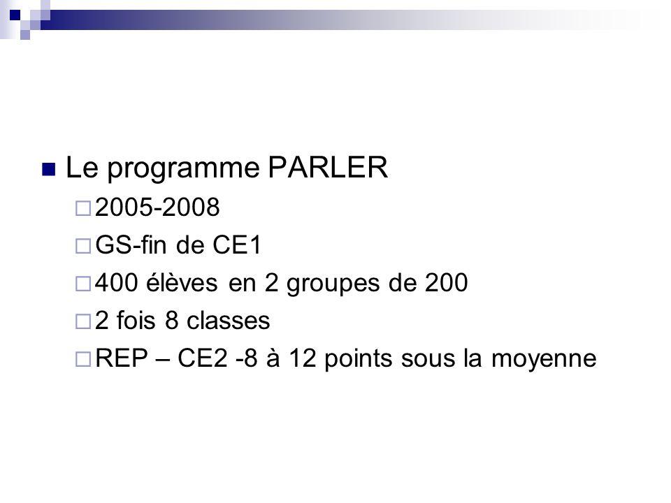 Le programme PARLER 2005-2008 GS-fin de CE1