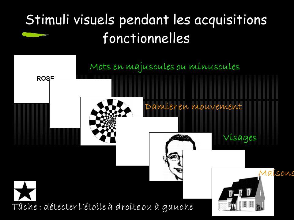 Stimuli visuels pendant les acquisitions fonctionnelles