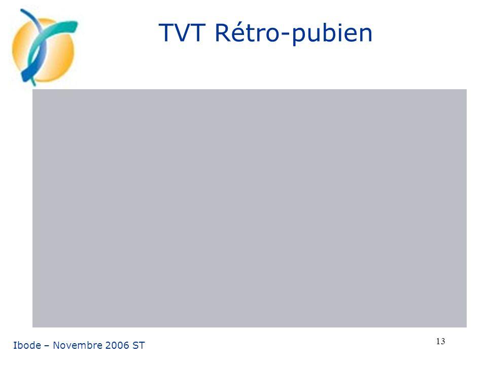 TVT Rétro-pubien Ibode – Novembre 2006 ST