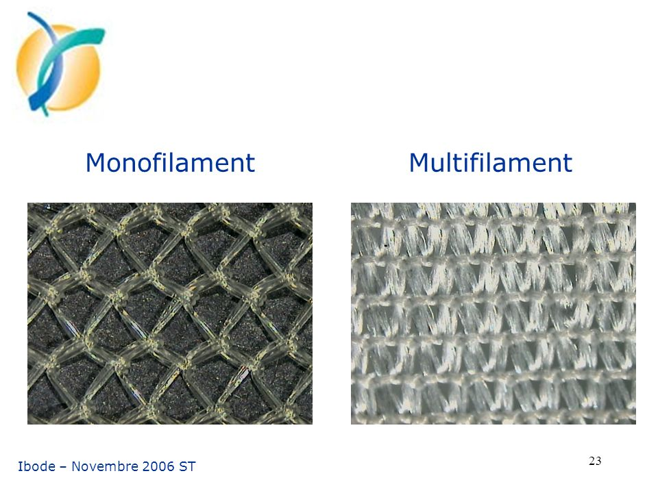 Monofilament Multifilament Ibode – Novembre 2006 ST