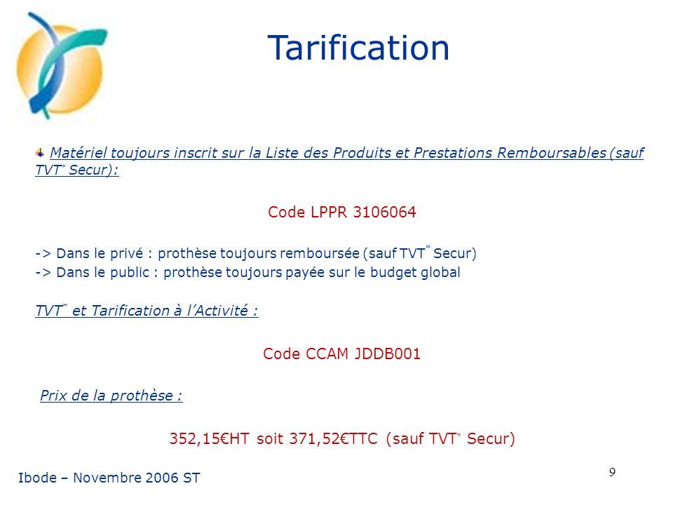 352,15€HT soit 371,52€TTC (sauf TVT* Secur)