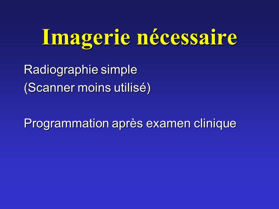 Imagerie nécessaire Radiographie simple (Scanner moins utilisé)