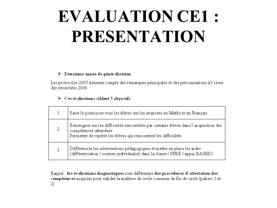 EVALUATION CE1 : PRESENTATION
