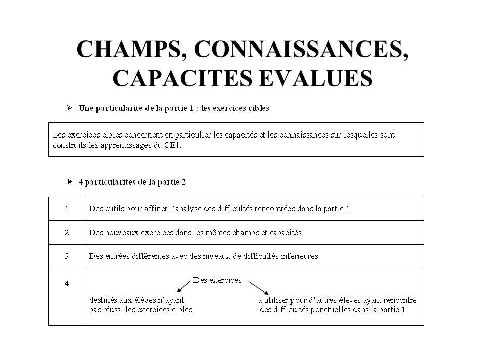 CHAMPS, CONNAISSANCES, CAPACITES EVALUES