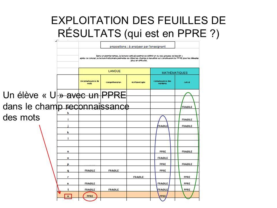 EXPLOITATION DES FEUILLES DE RÉSULTATS (qui est en PPRE )