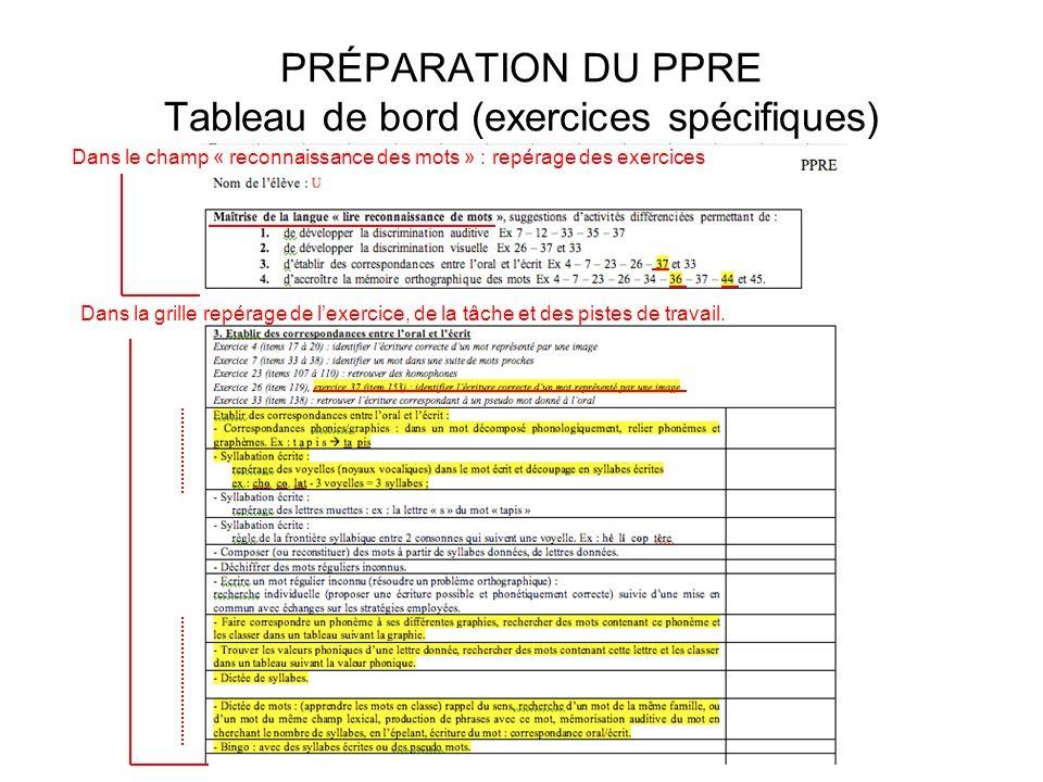 PRÉPARATION DU PPRE Tableau de bord (exercices spécifiques)