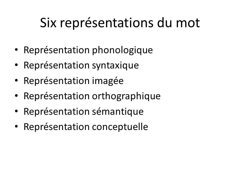 Six représentations du mot