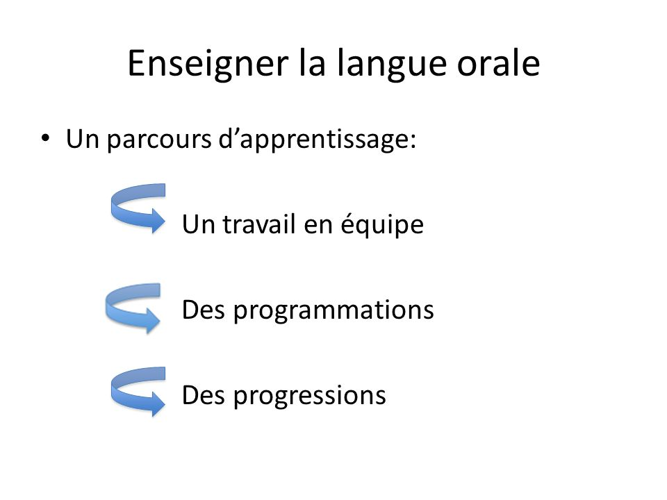 Enseigner la langue orale