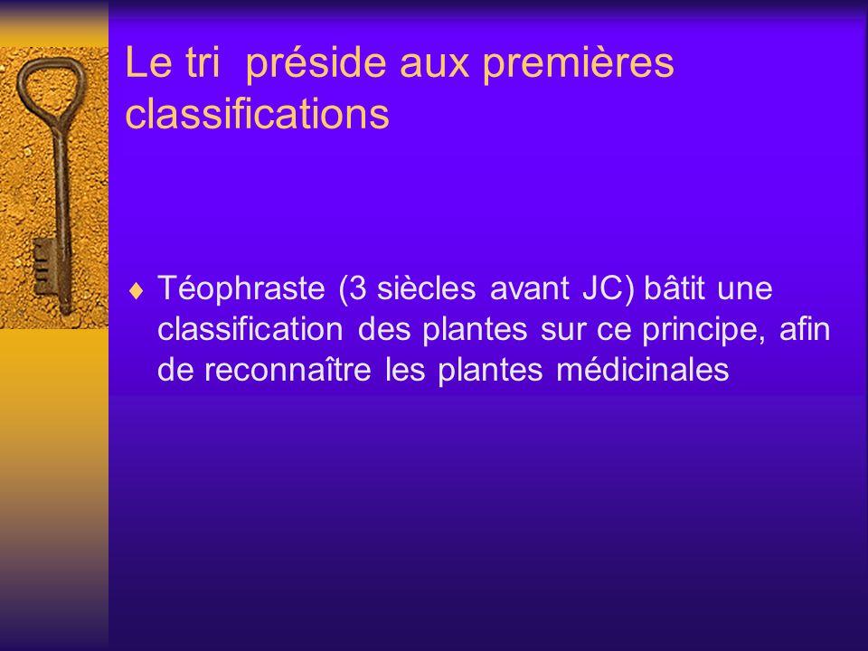 Le tri préside aux premières classifications