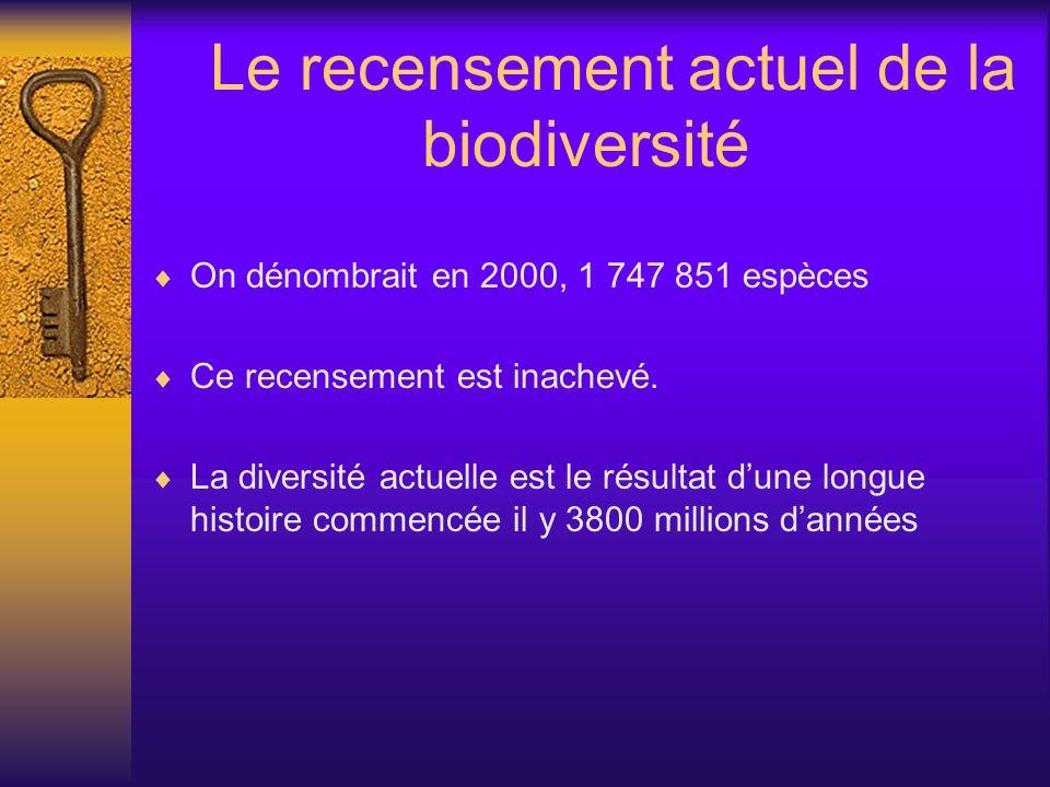 Le recensement actuel de la biodiversité