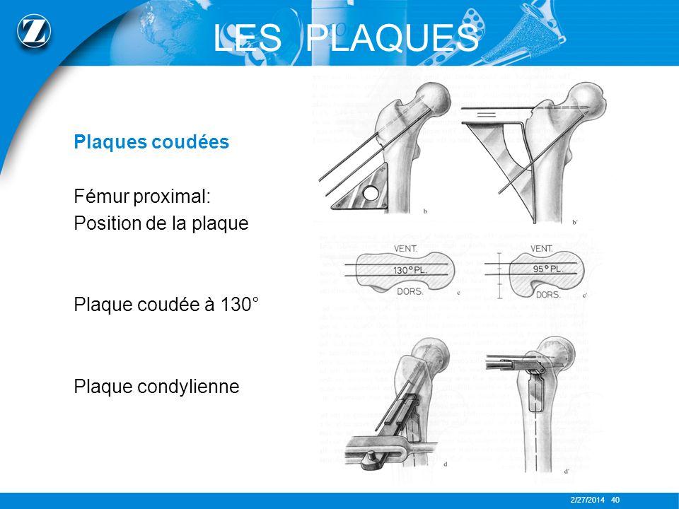 LES PLAQUES Plaques coudées Fémur proximal: Position de la plaque