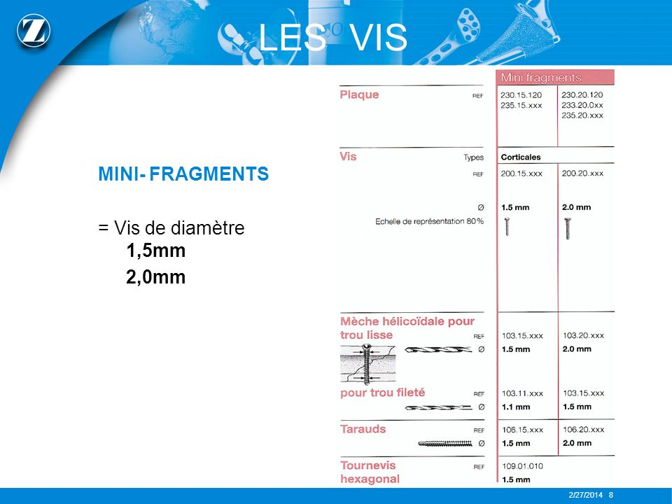 LES VIS MINI- FRAGMENTS = Vis de diamètre 1,5mm 2,0mm
