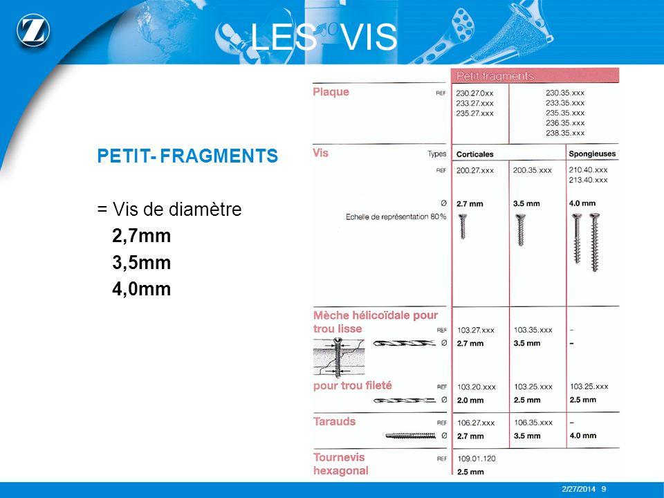 LES VIS PETIT- FRAGMENTS = Vis de diamètre 2,7mm 3,5mm 4,0mm