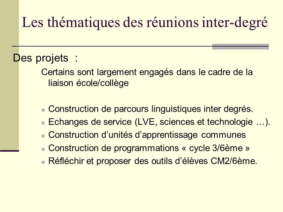 Les thématiques des réunions inter-degré