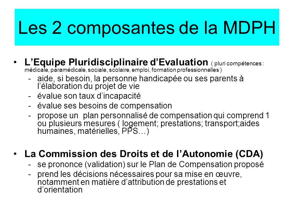 Les 2 composantes de la MDPH