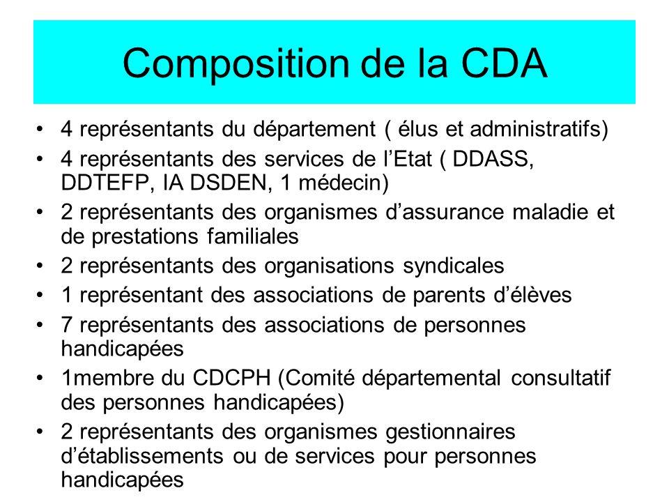 Composition de la CDA 4 représentants du département ( élus et administratifs)