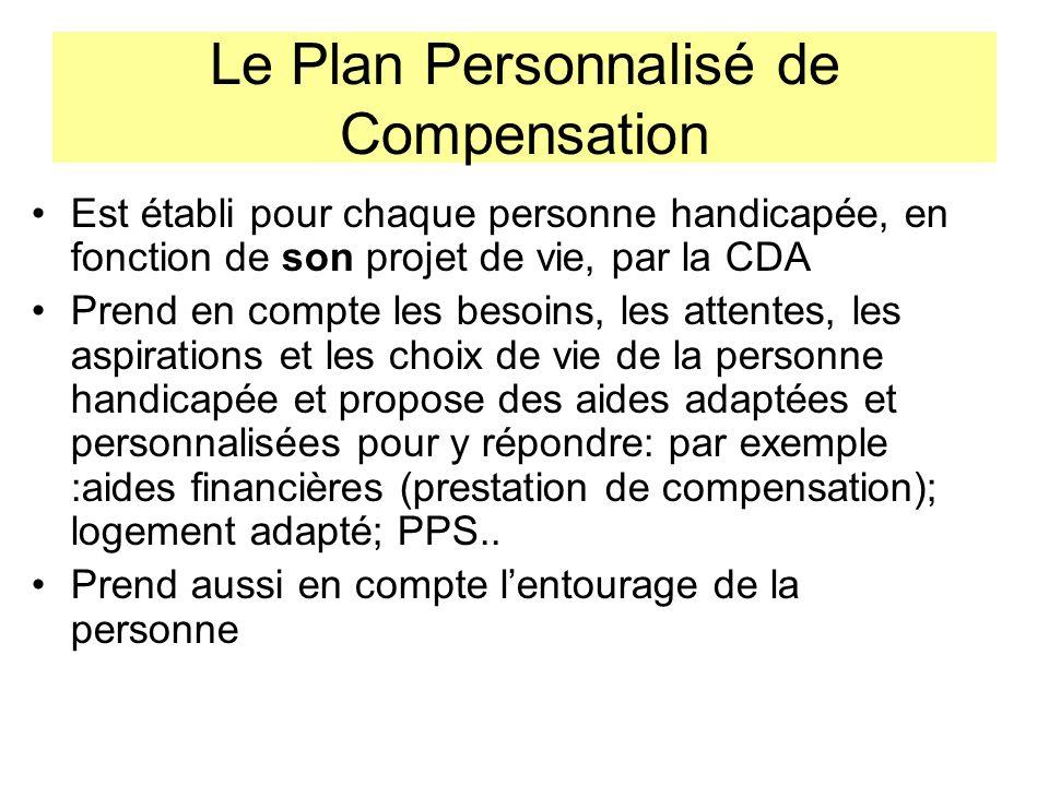Le Plan Personnalisé de Compensation