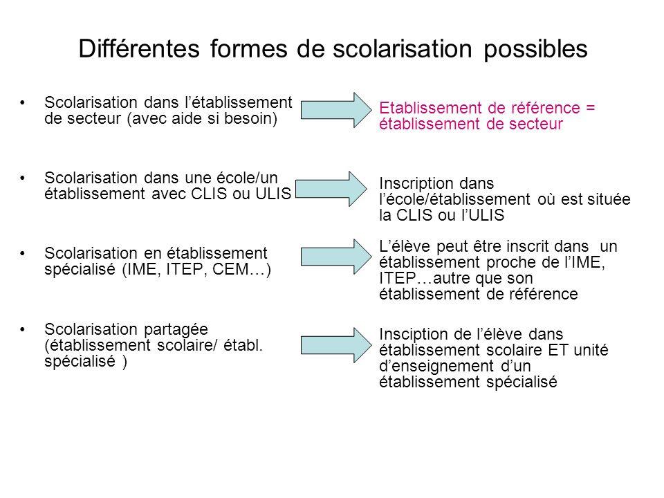 Différentes formes de scolarisation possibles