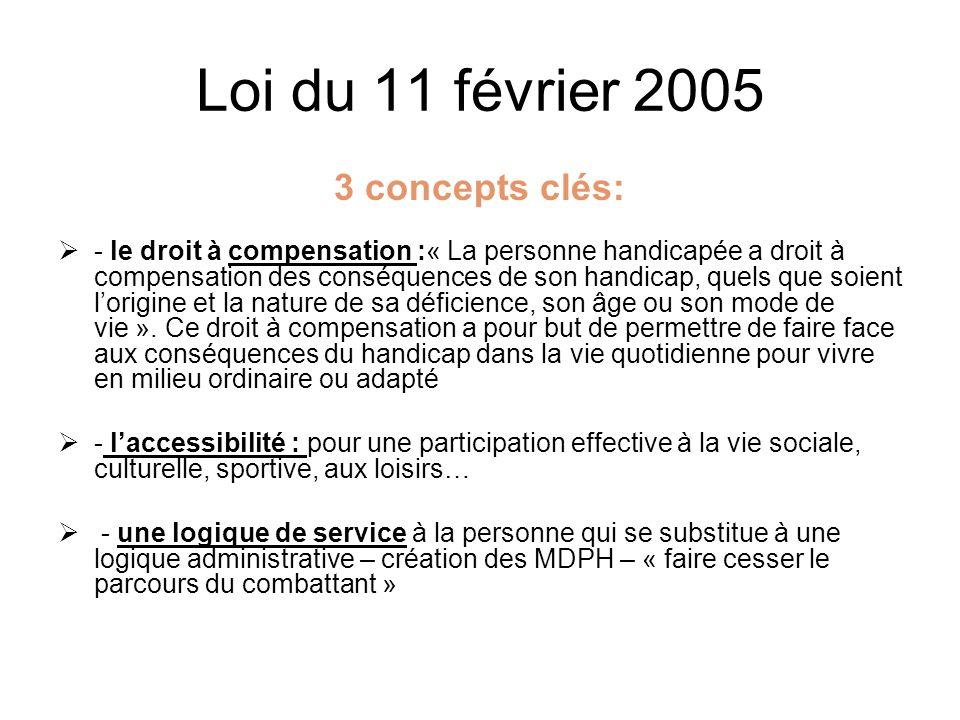 Loi du 11 février 2005 3 concepts clés: