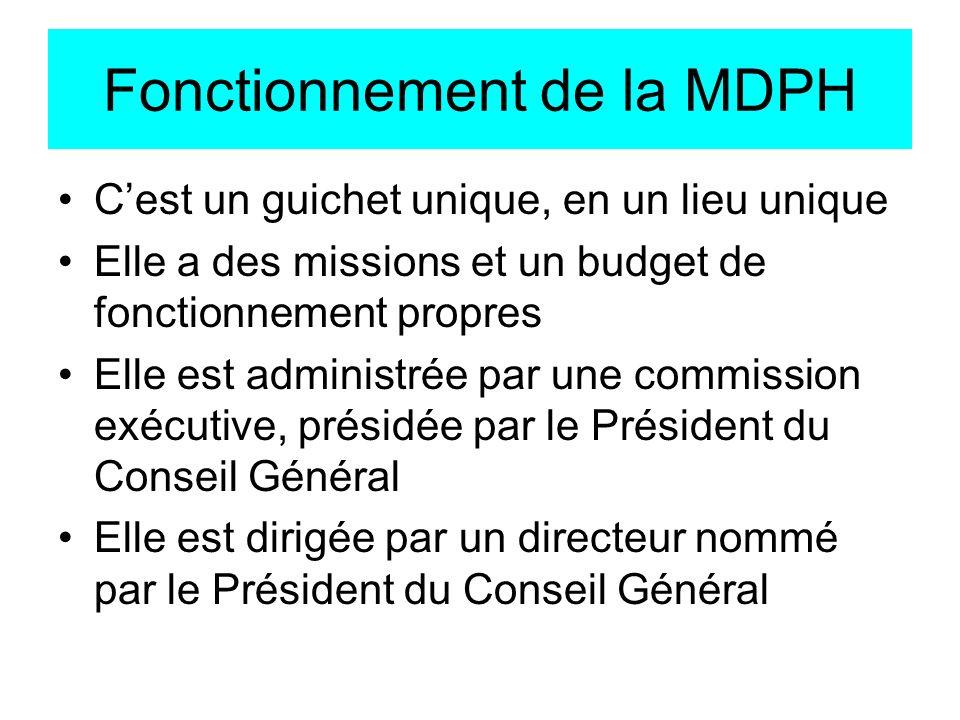 Fonctionnement de la MDPH