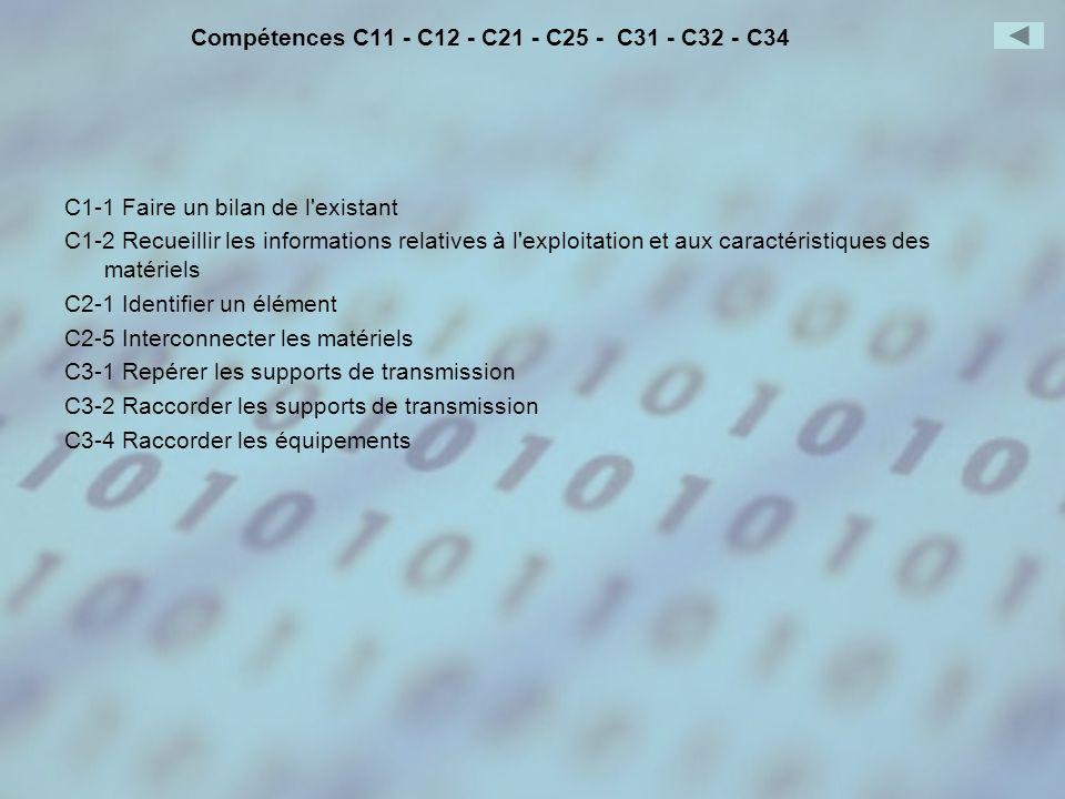 Compétences C11 - C12 - C21 - C25 - C31 - C32 - C34