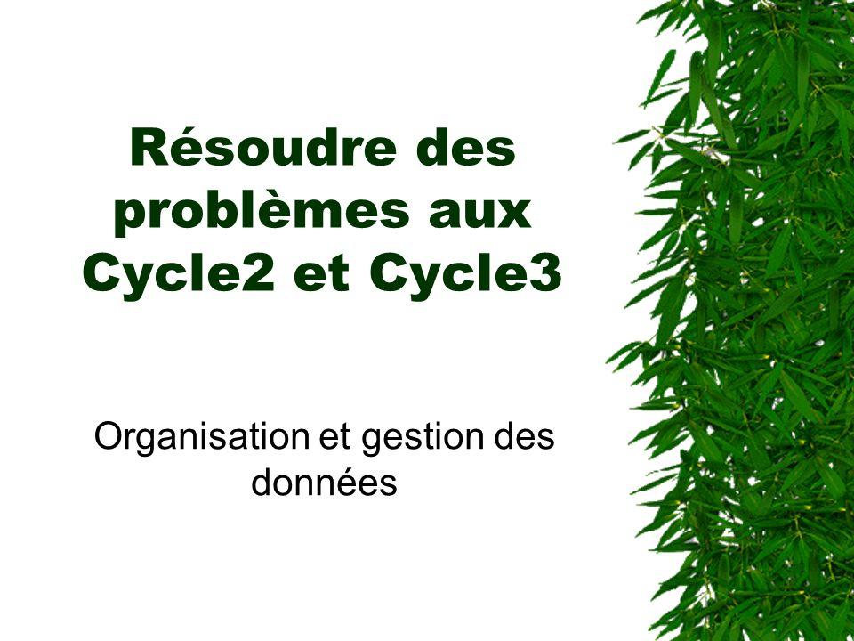 Résoudre des problèmes aux Cycle2 et Cycle3