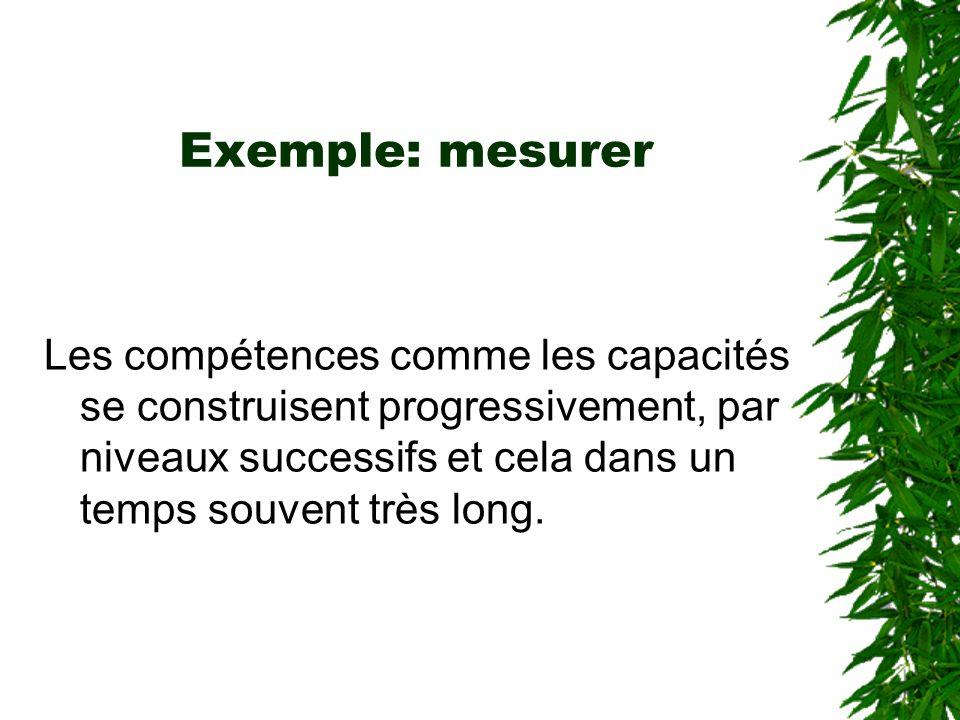 Exemple: mesurerLes compétences comme les capacités se construisent progressivement, par niveaux successifs et cela dans un temps souvent très long.