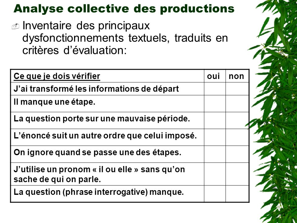 Analyse collective des productions
