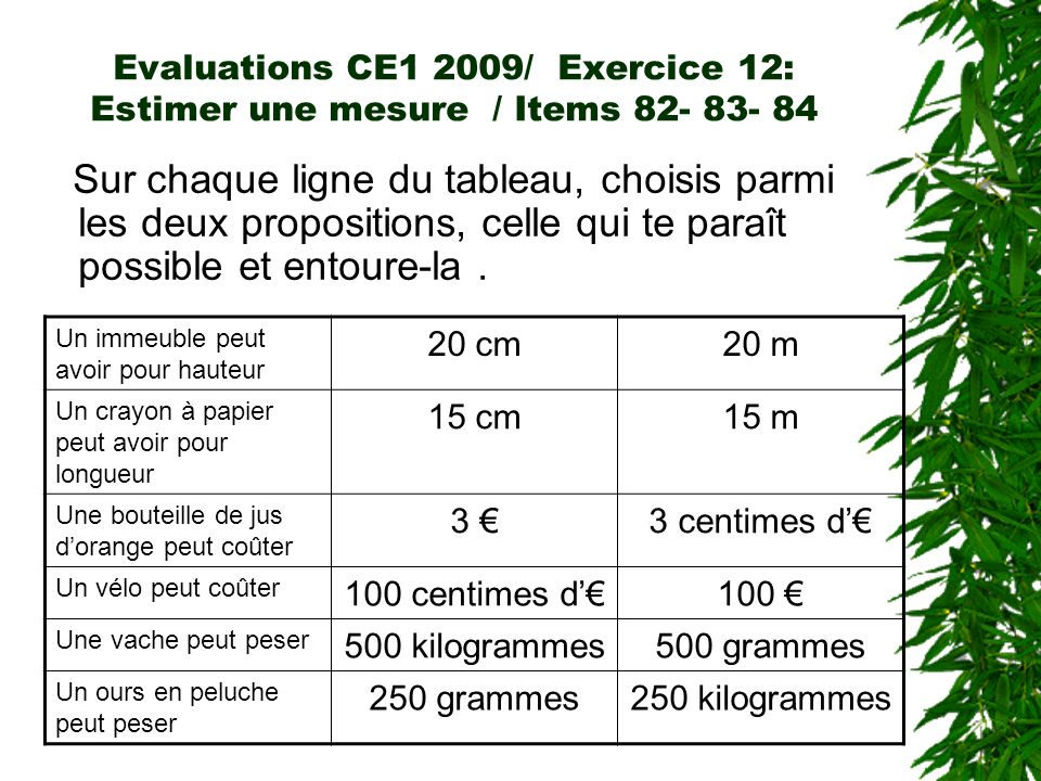 Evaluations CE1 2009/ Exercice 12: Estimer une mesure / Items 82- 83- 84
