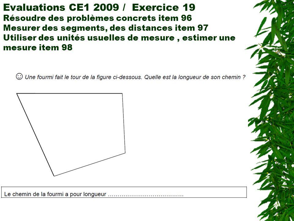 Evaluations CE1 2009 / Exercice 19 Résoudre des problèmes concrets item 96 Mesurer des segments, des distances item 97 Utiliser des unités usuelles de mesure , estimer une mesure item 98