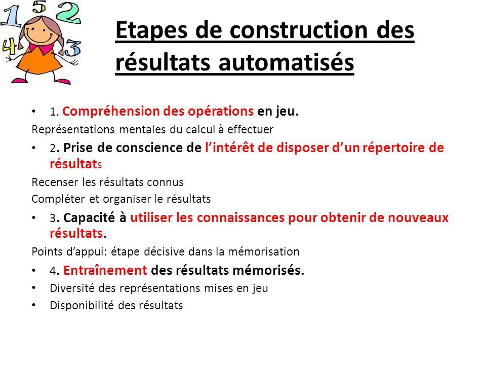 Etapes de construction des résultats automatisés