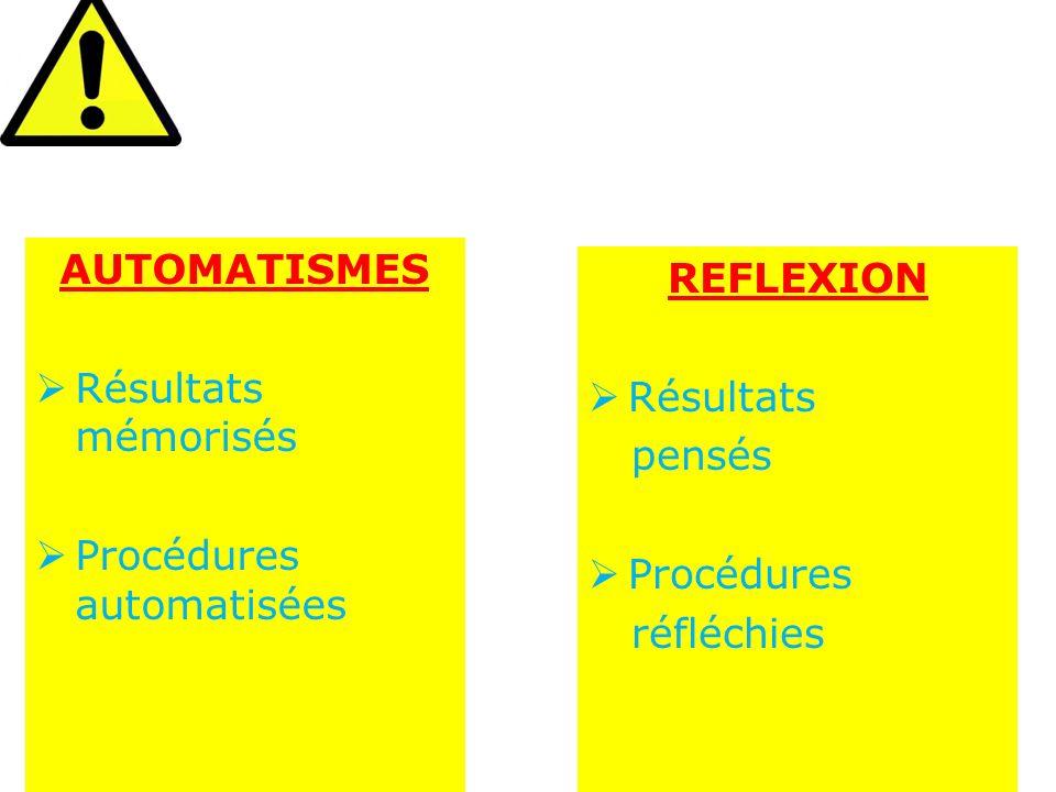 Résultats mémorisés Procédures automatisées. AUTOMATISMES. Résultats mémorisés. Procédures automatisées.