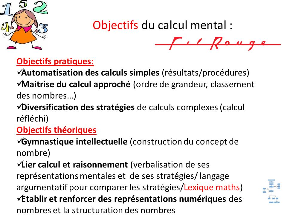 Objectifs du calcul mental :
