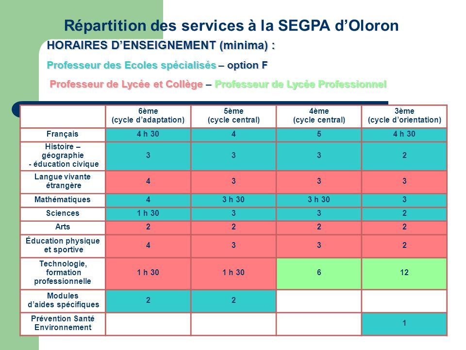 Répartition des services à la SEGPA d'Oloron
