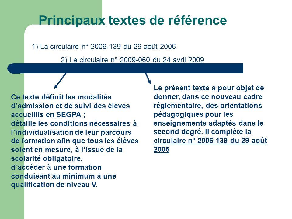 Principaux textes de référence