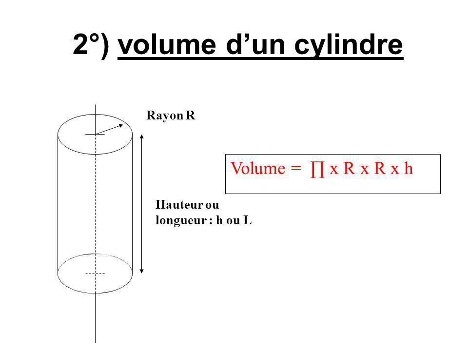 2°) volume d'un cylindre