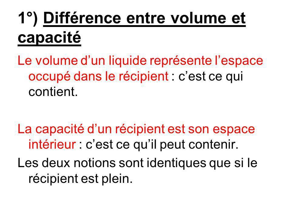 1°) Différence entre volume et capacité