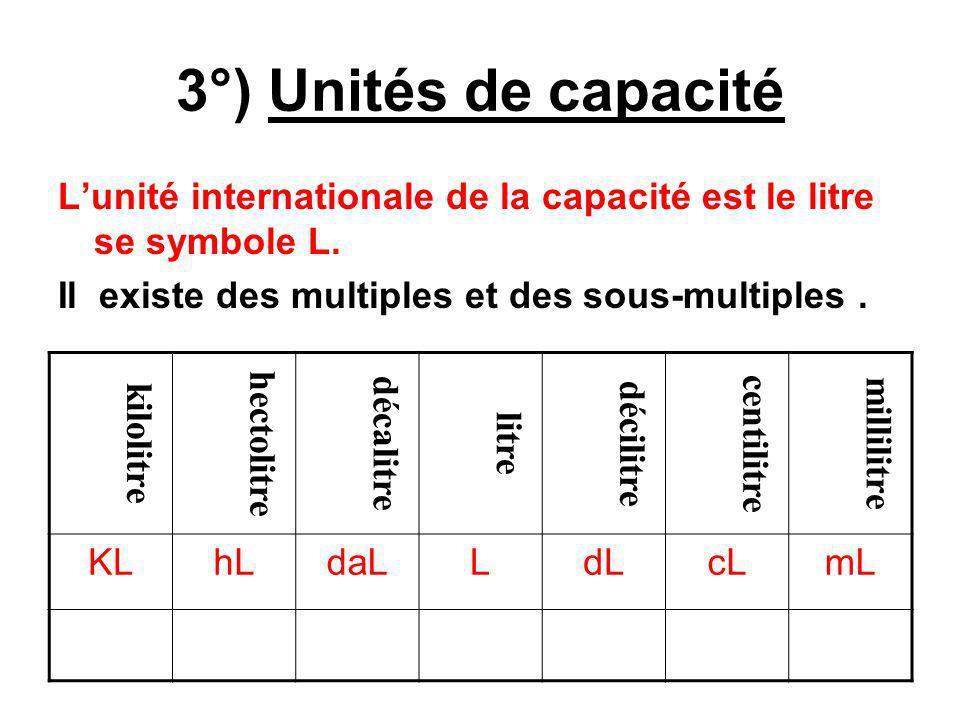 3°) Unités de capacité L'unité internationale de la capacité est le litre se symbole L. Il existe des multiples et des sous-multiples .