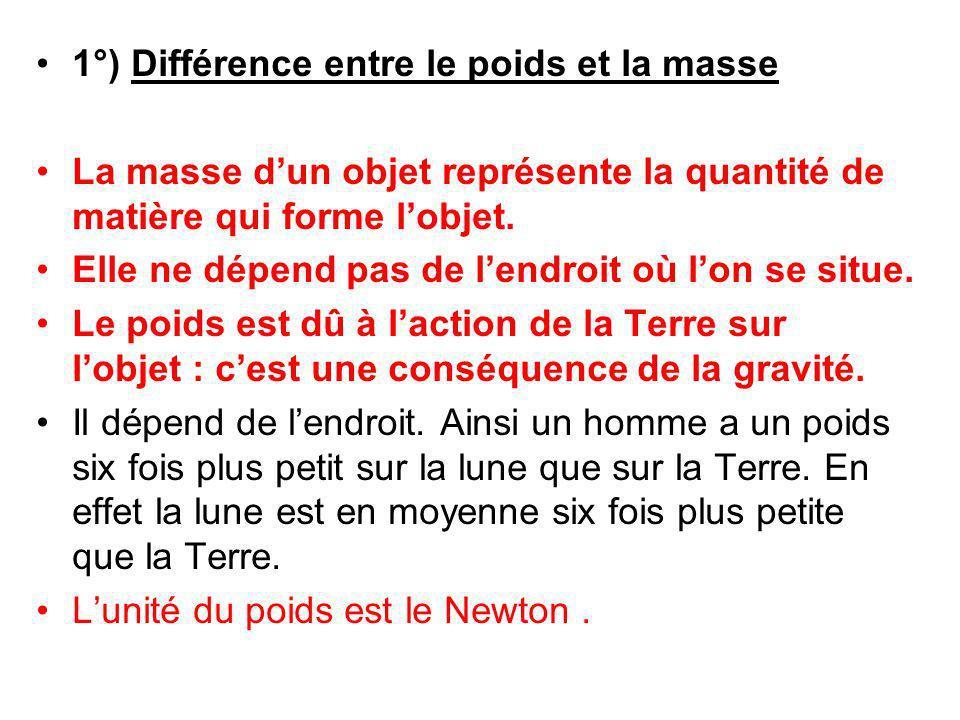 1°) Différence entre le poids et la masse