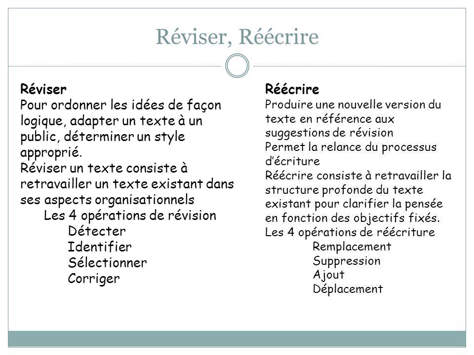 Réviser, Réécrire Réviser