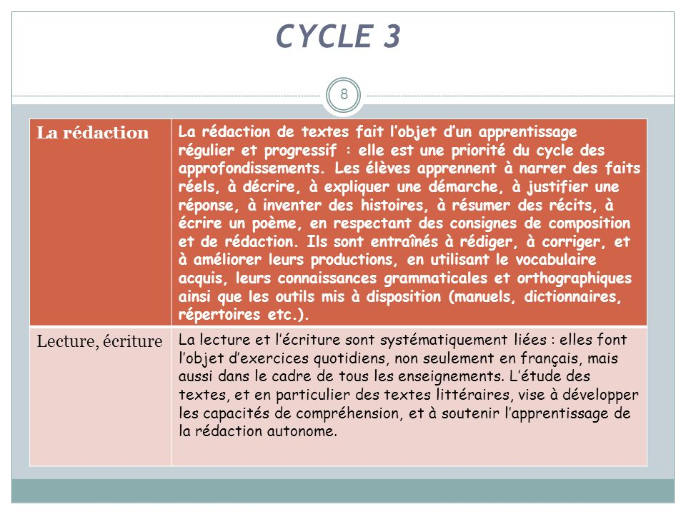 CYCLE 3 La rédaction Lecture, écriture