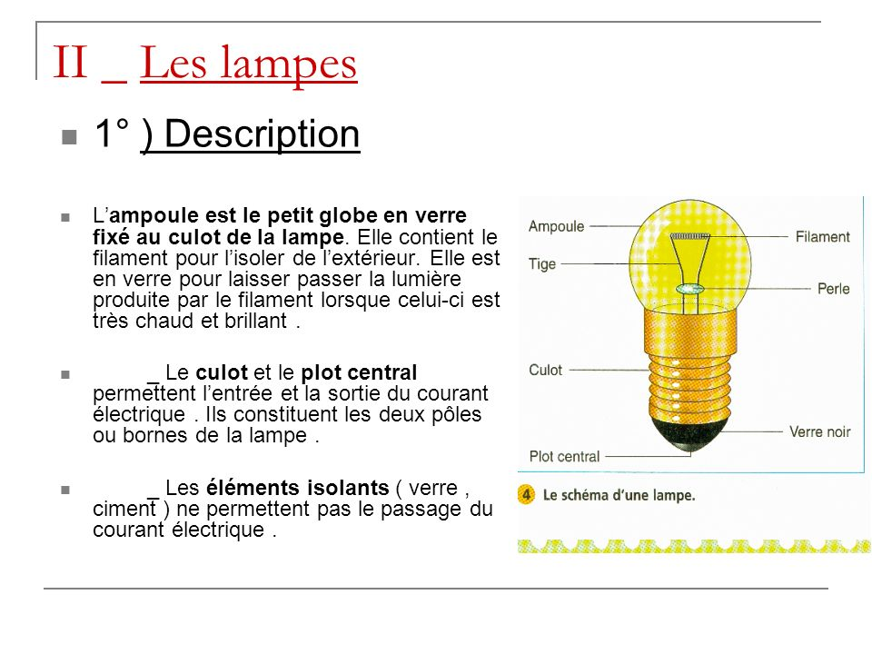 II _ Les lampes 1° ) Description