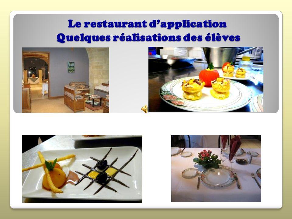 Le restaurant d'application Quelques réalisations des élèves