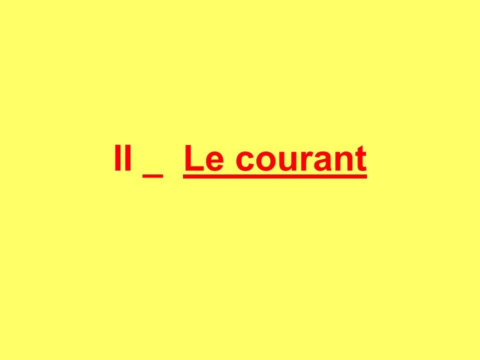 II _ Le courant