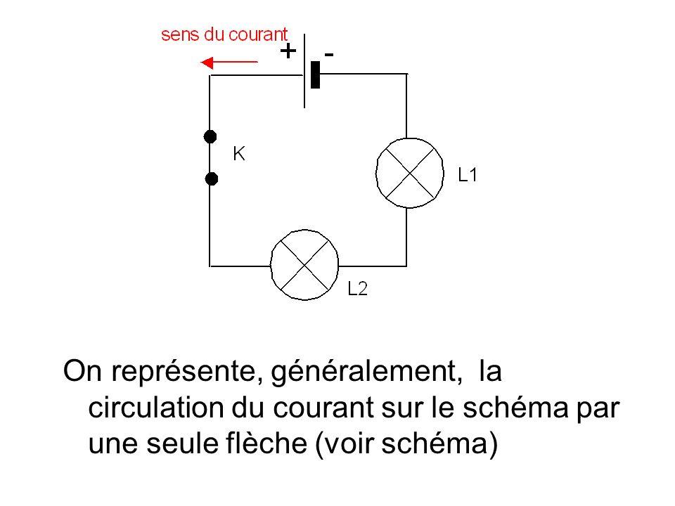 On représente, généralement, la circulation du courant sur le schéma par une seule flèche (voir schéma)