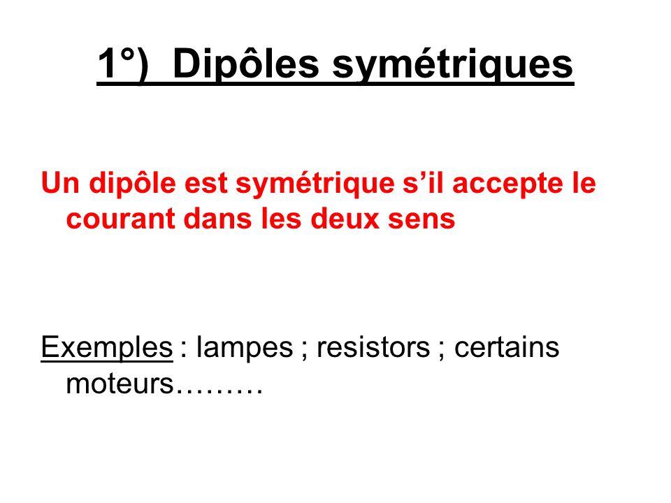 1°) Dipôles symétriques