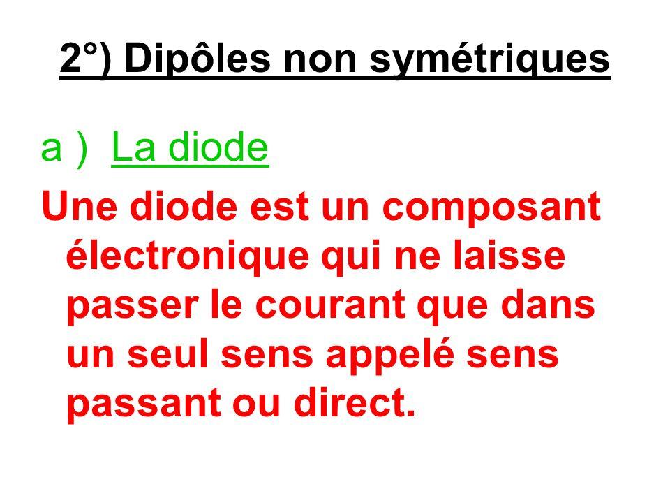 2°) Dipôles non symétriques