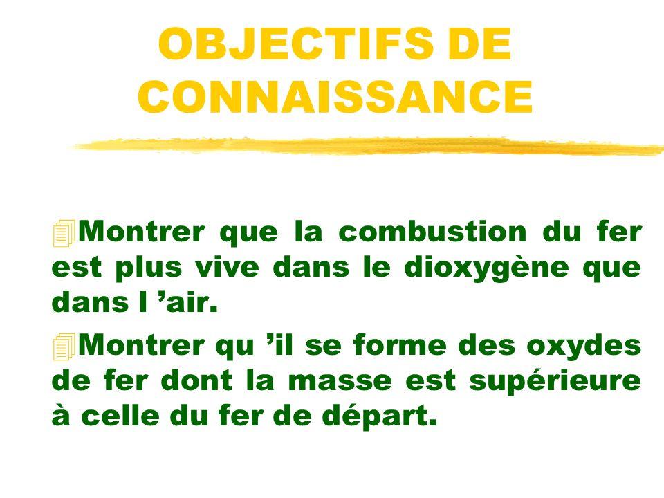 OBJECTIFS DE CONNAISSANCE