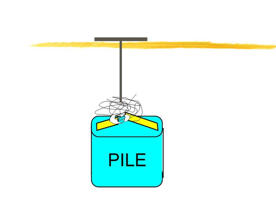 La pile sert à amorcer la combustion en la court-circuitant avec la paille de fer.